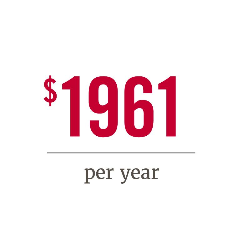 $1961 per year