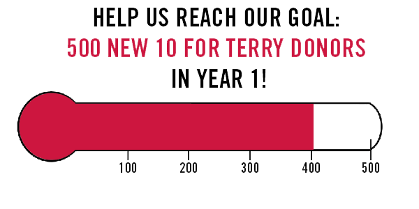 Ten for Terry Progress April 2, 2019